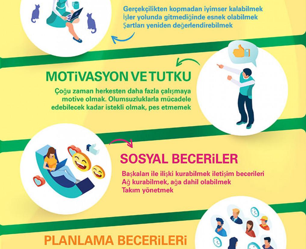 Başarılı Girişimcilerin Ortak Özellikleri